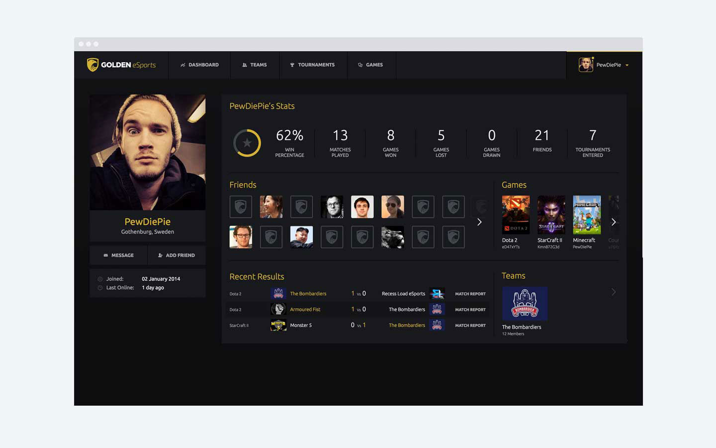 Golden eSports - Profile Dashboard Concept